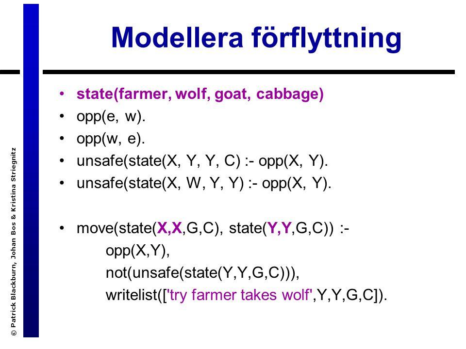Modellera förflyttning © Patrick Blackburn, Johan Bos & Kristina Striegnitz state(farmer, wolf, goat, cabbage) opp(e, w).