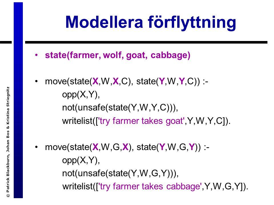 Modellera förflyttning © Patrick Blackburn, Johan Bos & Kristina Striegnitz state(farmer, wolf, goat, cabbage) move(state(X,W,X,C), state(Y,W,Y,C)) :- opp(X,Y), not(unsafe(state(Y,W,Y,C))), writelist([ try farmer takes goat ,Y,W,Y,C]).