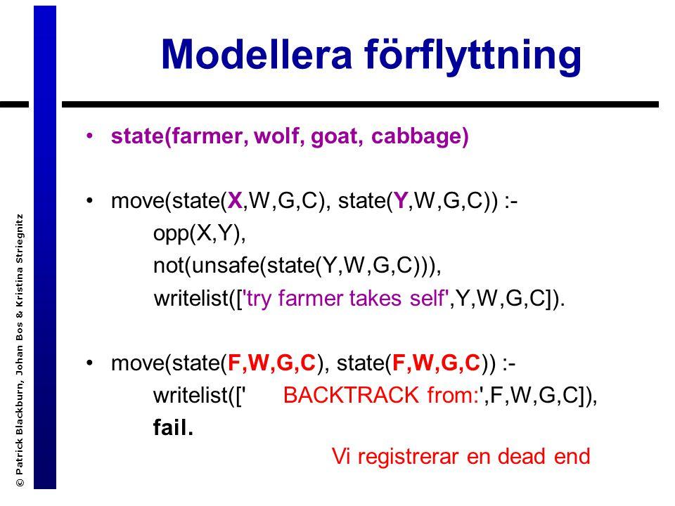 Modellera förflyttning © Patrick Blackburn, Johan Bos & Kristina Striegnitz state(farmer, wolf, goat, cabbage) move(state(X,W,G,C), state(Y,W,G,C)) :- opp(X,Y), not(unsafe(state(Y,W,G,C))), writelist([ try farmer takes self ,Y,W,G,C]).