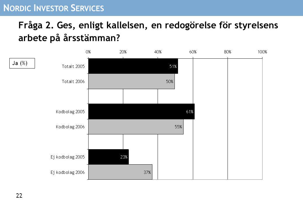 22 Fråga 2. Ges, enligt kallelsen, en redogörelse för styrelsens arbete på årsstämman? Ja (%)