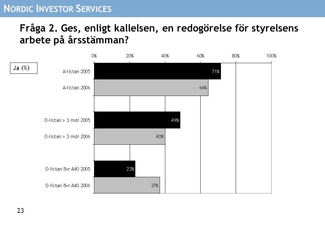 23 Fråga 2. Ges, enligt kallelsen, en redogörelse för styrelsens arbete på årsstämman? Ja (%)