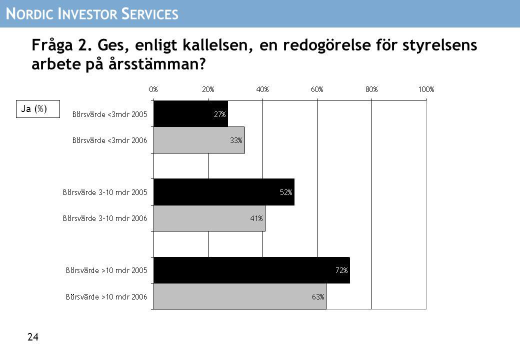 24 Fråga 2. Ges, enligt kallelsen, en redogörelse för styrelsens arbete på årsstämman? Ja (%)
