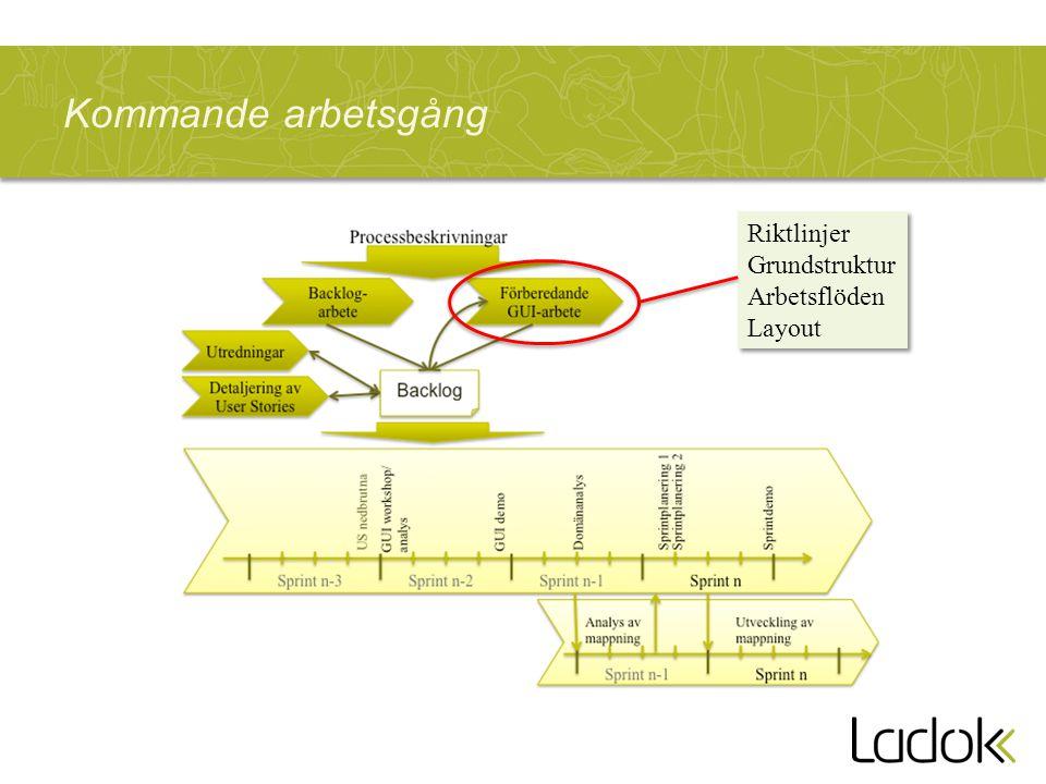 Kommande arbetsgång Riktlinjer Grundstruktur Arbetsflöden Layout Riktlinjer Grundstruktur Arbetsflöden Layout