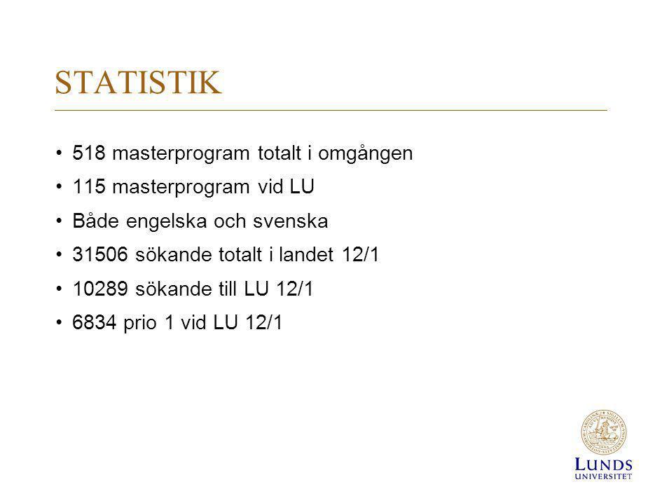 STATISTIK 518 masterprogram totalt i omgången 115 masterprogram vid LU Både engelska och svenska 31506 sökande totalt i landet 12/1 10289 sökande till LU 12/1 6834 prio 1 vid LU 12/1
