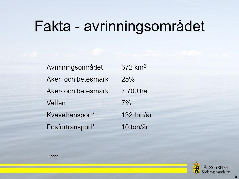Fakta - avrinningsområdet 6 Avrinningsområdet372 km 2 Åker- och betesmark25% Åker- och betesmark7 700 ha Vatten7% Kvävetransport*132 ton/år Fosfortransport*10 ton/år * 2009