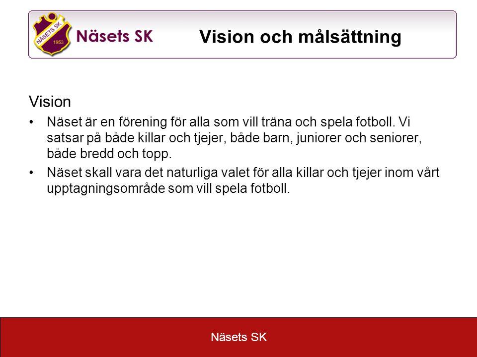Näsets SK Vision och målsättning Vision Näset är en förening för alla som vill träna och spela fotboll.