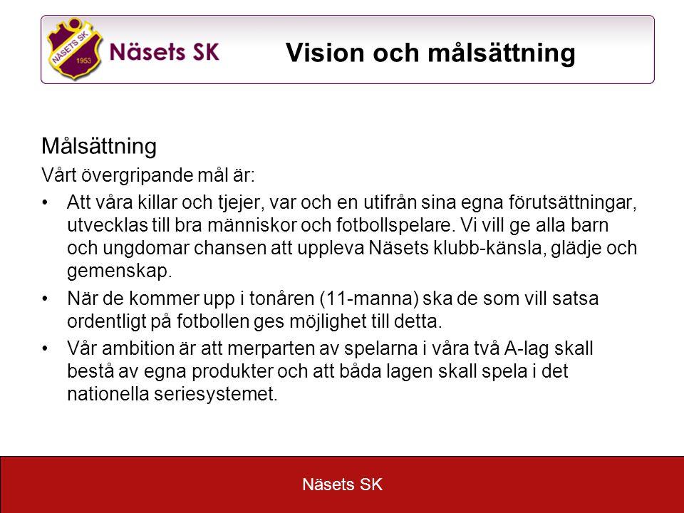 Näsets SK Vision och målsättning Målsättning Vårt övergripande mål är: Att våra killar och tjejer, var och en utifrån sina egna förutsättningar, utvecklas till bra människor och fotbollspelare.
