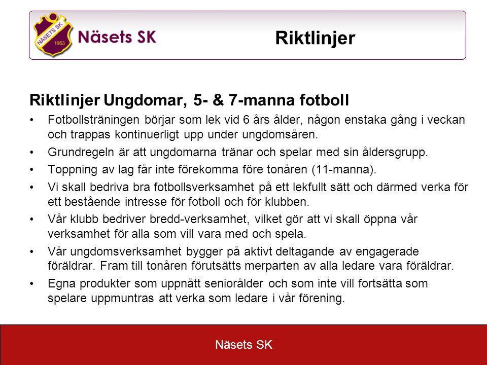 Näsets SK Riktlinjer Riktlinjer Ungdomar, 5- & 7-manna fotboll Fotbollsträningen börjar som lek vid 6 års ålder, någon enstaka gång i veckan och trappas kontinuerligt upp under ungdomsåren.