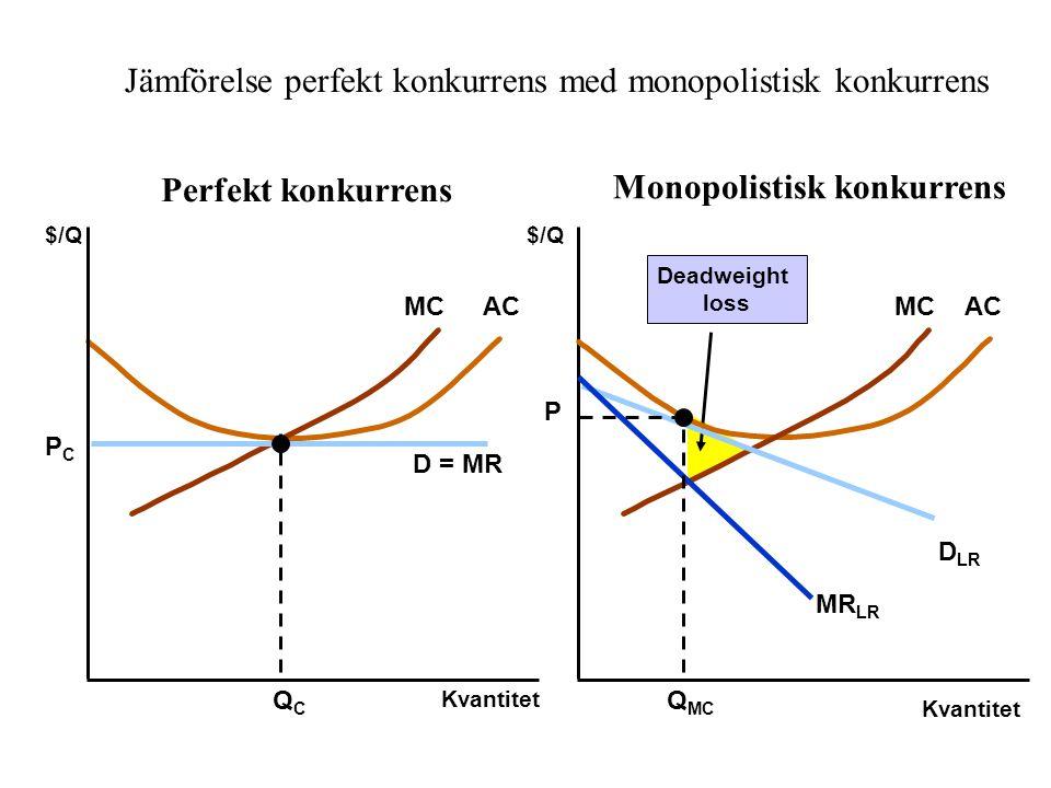 Deadweight loss MCAC $/Q Kvantitet $/Q D = MR QCQC PCPC MCAC D LR MR LR Q MC P Kvantitet Perfekt konkurrens Monopolistisk konkurrens Jämförelse perfekt konkurrens med monopolistisk konkurrens