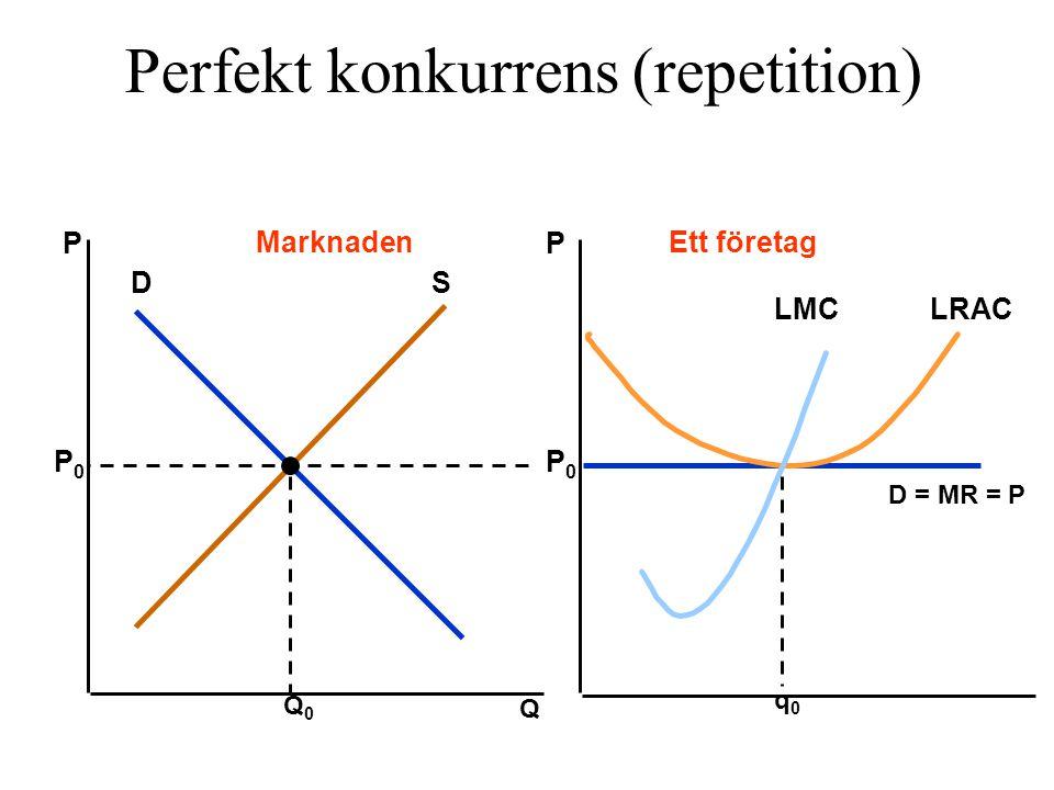 Q PP MarknadenEtt företag DS Q0Q0 P0P0 P0P0 D = MR = P q0q0 LRACLMC Perfekt konkurrens (repetition)
