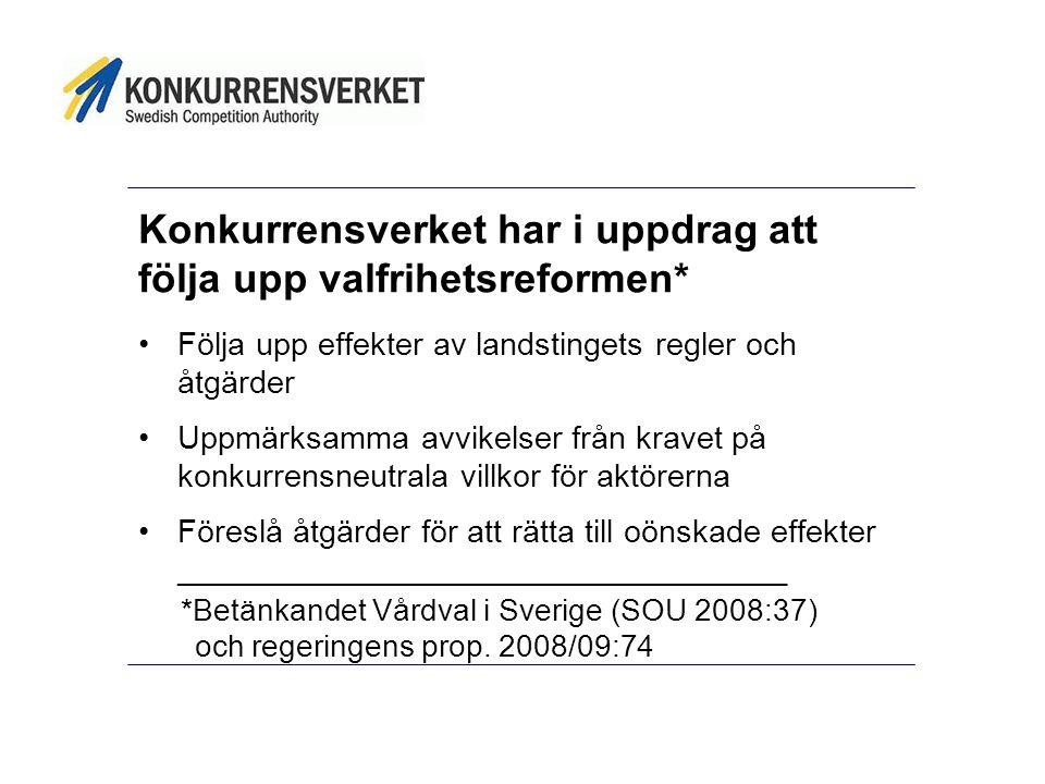 Konkurrensverket har i uppdrag att följa upp valfrihetsreformen* Följa upp effekter av landstingets regler och åtgärder Uppmärksamma avvikelser från kravet på konkurrensneutrala villkor för aktörerna Föreslå åtgärder för att rätta till oönskade effekter ____________________________________ *Betänkandet Vårdval i Sverige (SOU 2008:37) och regeringens prop.