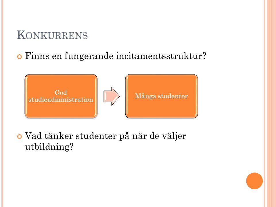 K ONKURRENS Finns en fungerande incitamentsstruktur? Vad tänker studenter på när de väljer utbildning? God studieadministration Många studenter