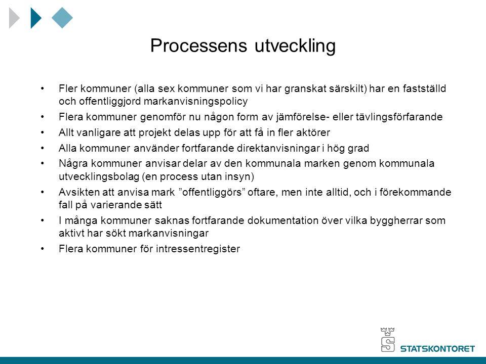 Processens utveckling Fler kommuner (alla sex kommuner som vi har granskat särskilt) har en fastställd och offentliggjord markanvisningspolicy Flera k