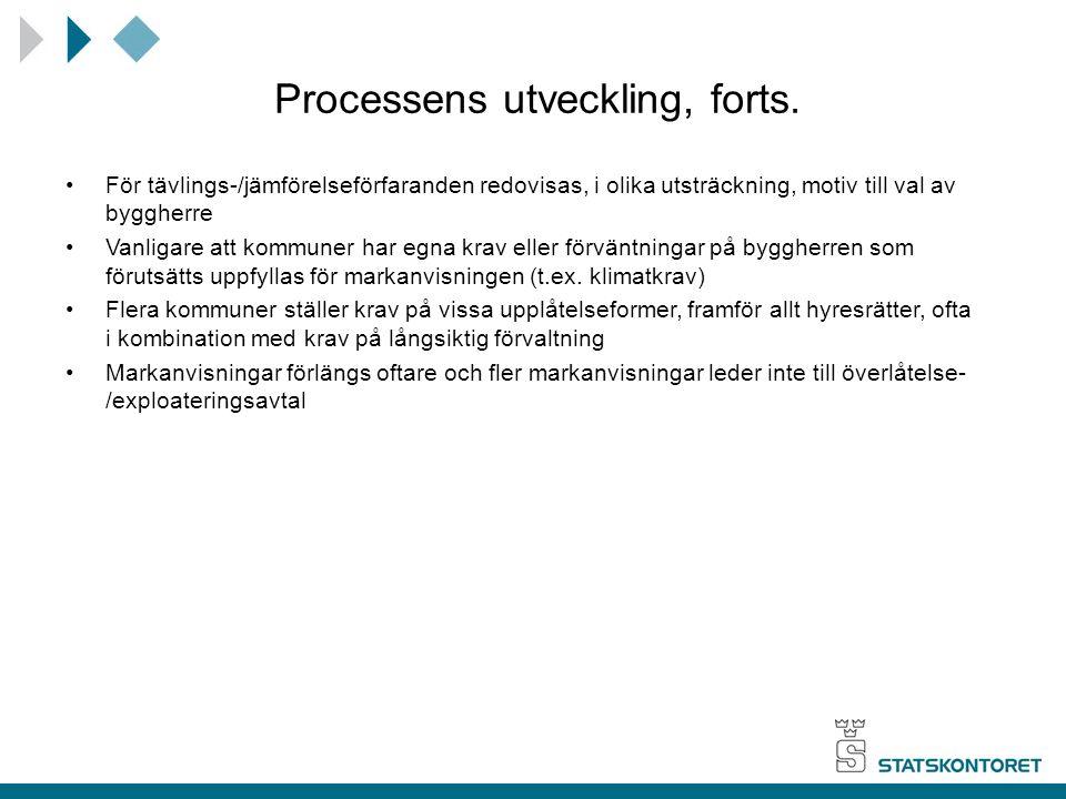 Processens utveckling, forts. För tävlings-/jämförelseförfaranden redovisas, i olika utsträckning, motiv till val av byggherre Vanligare att kommuner