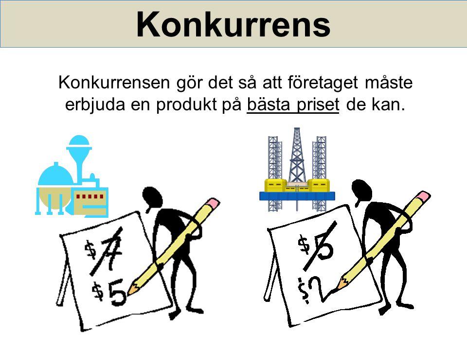 Konkurrens Konkurrensen gör det så att företag måste erbjuda lämpligt kvalitet.
