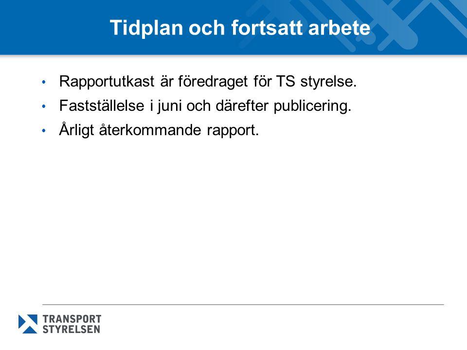 Tidplan och fortsatt arbete Rapportutkast är föredraget för TS styrelse. Fastställelse i juni och därefter publicering. Årligt återkommande rapport.