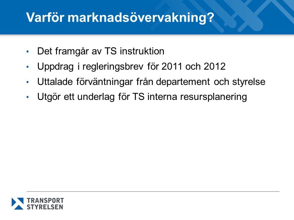 Varför marknadsövervakning? Det framgår av TS instruktion Uppdrag i regleringsbrev för 2011 och 2012 Uttalade förväntningar från departement och styre