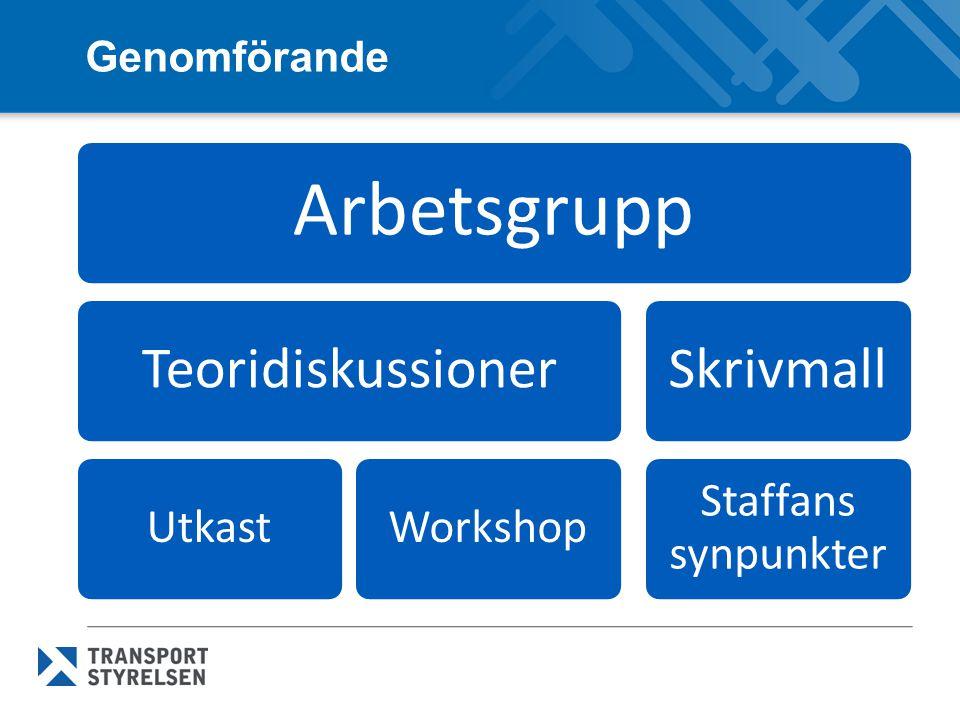 Genomförande Arbetsgrupp Teoridiskussioner UtkastWorkshop Skrivmall Staffans synpunkter