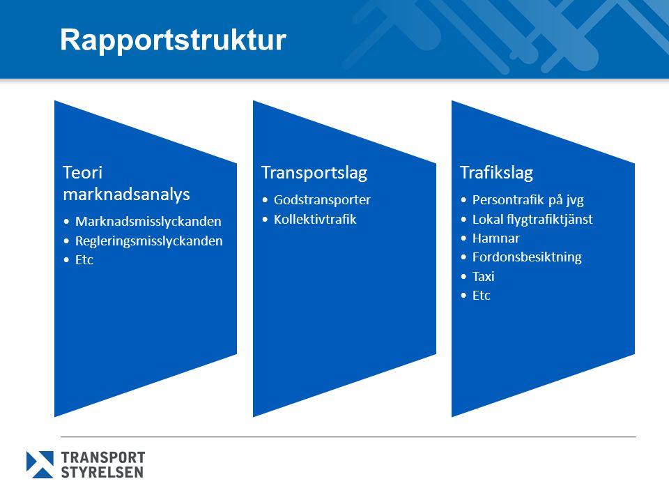 Godstransporter på land, till sjöss och i luften Liten konkurrens mellan trafikslag på godssidan TS bör utreda hur vi i vår verksamhet kan garantera likartade förutsättningar för inte bara företag utan även trafikslag Kollektivtrafik Än så länge låg konkurrens på vad gäller lokal- och regional trafik.