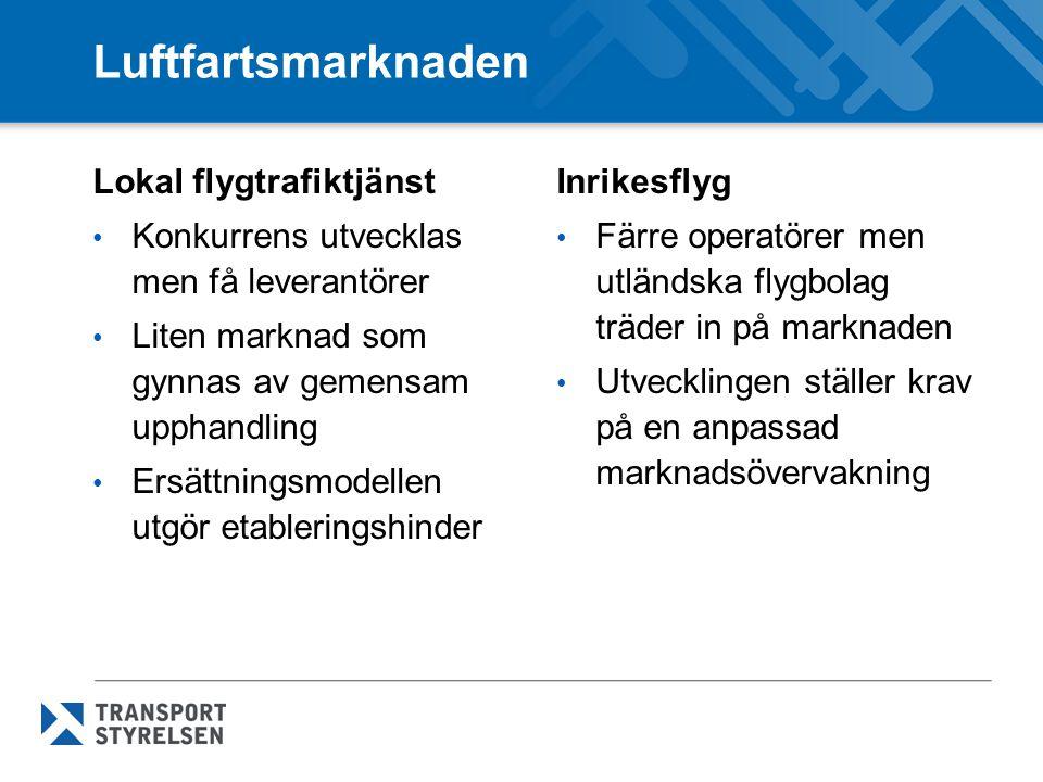 Sjöfart Utflaggningen fortsätter vilket ställer krav på TS vad gäller uppföljning och resursplanering Hamnar bör analyseras ur ett konkurrensperspektiv Monopolet på öppensjölotsning kan liberaliseras, vilket skapar en ny marknad En ny nationell strategi för svensk sjöfart