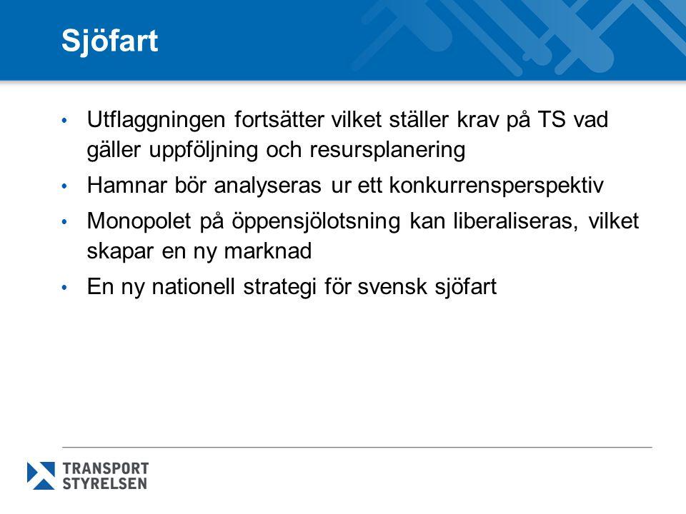 Sjöfart Utflaggningen fortsätter vilket ställer krav på TS vad gäller uppföljning och resursplanering Hamnar bör analyseras ur ett konkurrensperspekti