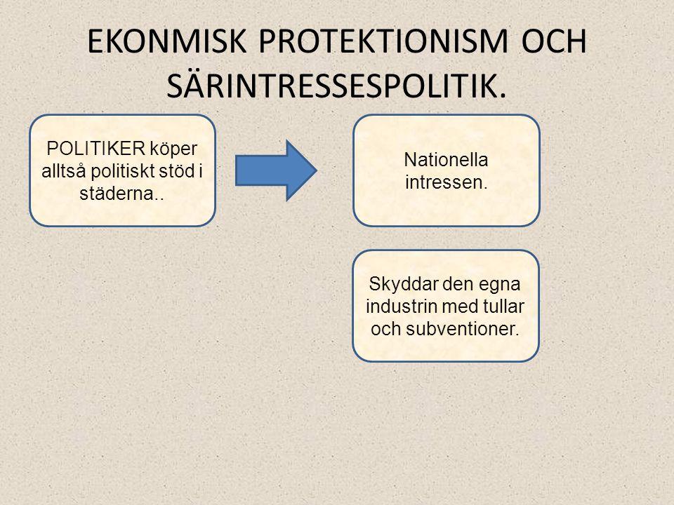EKONMISK PROTEKTIONISM OCH SÄRINTRESSESPOLITIK. POLITIKER köper alltså politiskt stöd i städerna.. Nationella intressen. Skyddar den egna industrin me