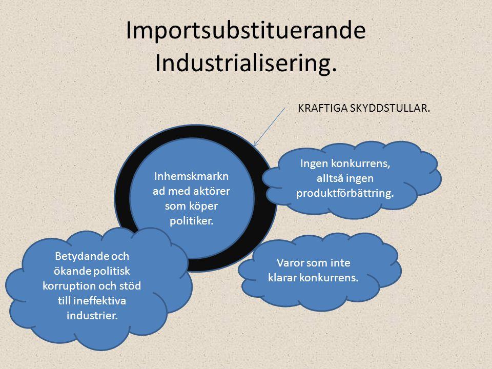 Importsubstituerande Industrialisering. Inhemskmarkn ad med aktörer som köper politiker. KRAFTIGA SKYDDSTULLAR. Ingen konkurrens, alltså ingen produkt
