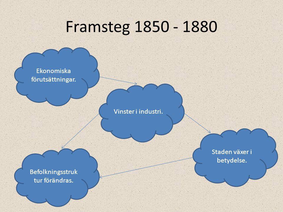 Framsteg 1850 - 1880 Ekonomiska förutsättningar. Befolkningsstruk tur förändras. Vinster i industri. Staden växer i betydelse.