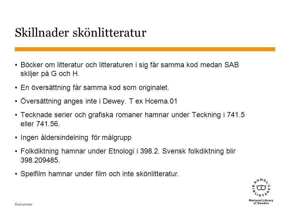 Sidnummer Skillnader skönlitteratur Böcker om litteratur och litteraturen i sig får samma kod medan SAB skiljer på G och H. En översättning får samma