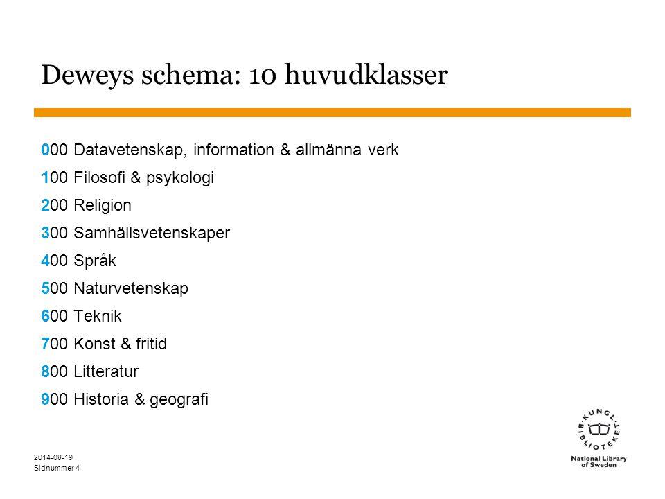 Sidnummer 2014-08-19 4 Deweys schema: 10 huvudklasser 000 Datavetenskap, information & allmänna verk 100 Filosofi & psykologi 200 Religion 300 Samhäll