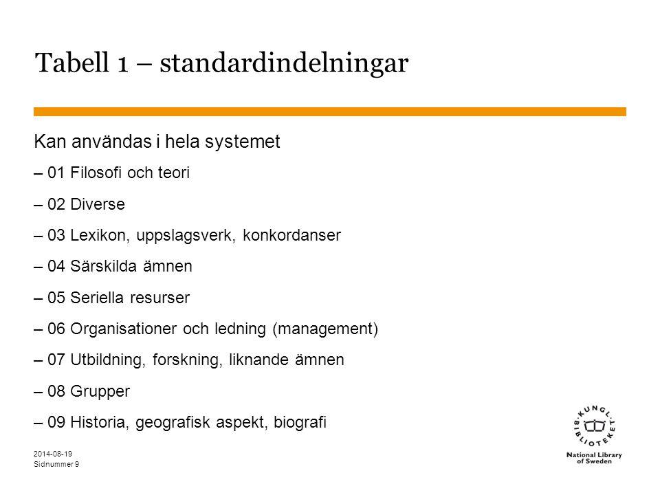Sidnummer Alla behöver inte klassificera! 2014-08-19 30