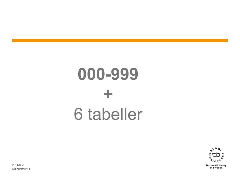 Sidnummer 2014-08-19 16 000-999 + 6 tabeller