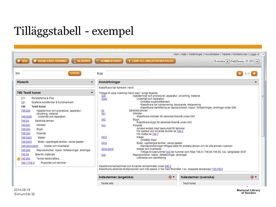 Sidnummer Tilläggstabell - exempel 2014-08-19 32