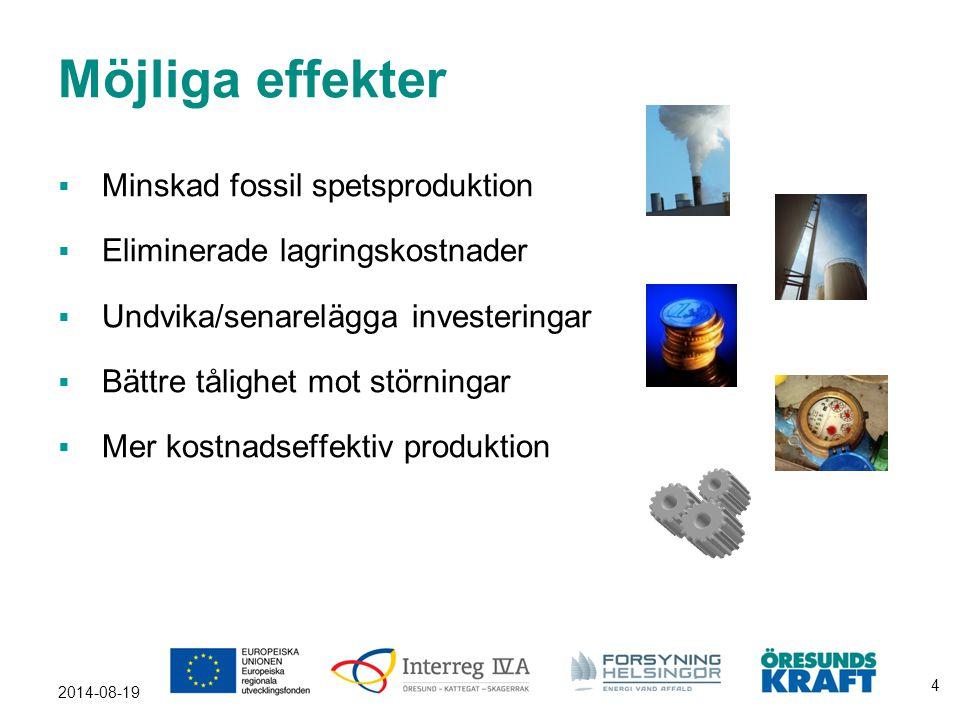 2014-08-19 4 Möjliga effekter  Minskad fossil spetsproduktion  Eliminerade lagringskostnader  Undvika/senarelägga investeringar  Bättre tålighet m