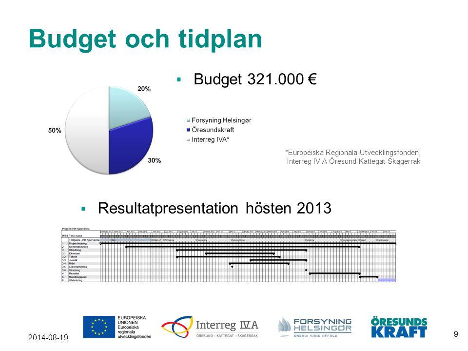 2014-08-19 9 Budget och tidplan *Europeiska Regionala Utvecklingsfonden, Interreg IV A Öresund-Kattegat-Skagerrak  Budget 321.000 €  Resultatpresent