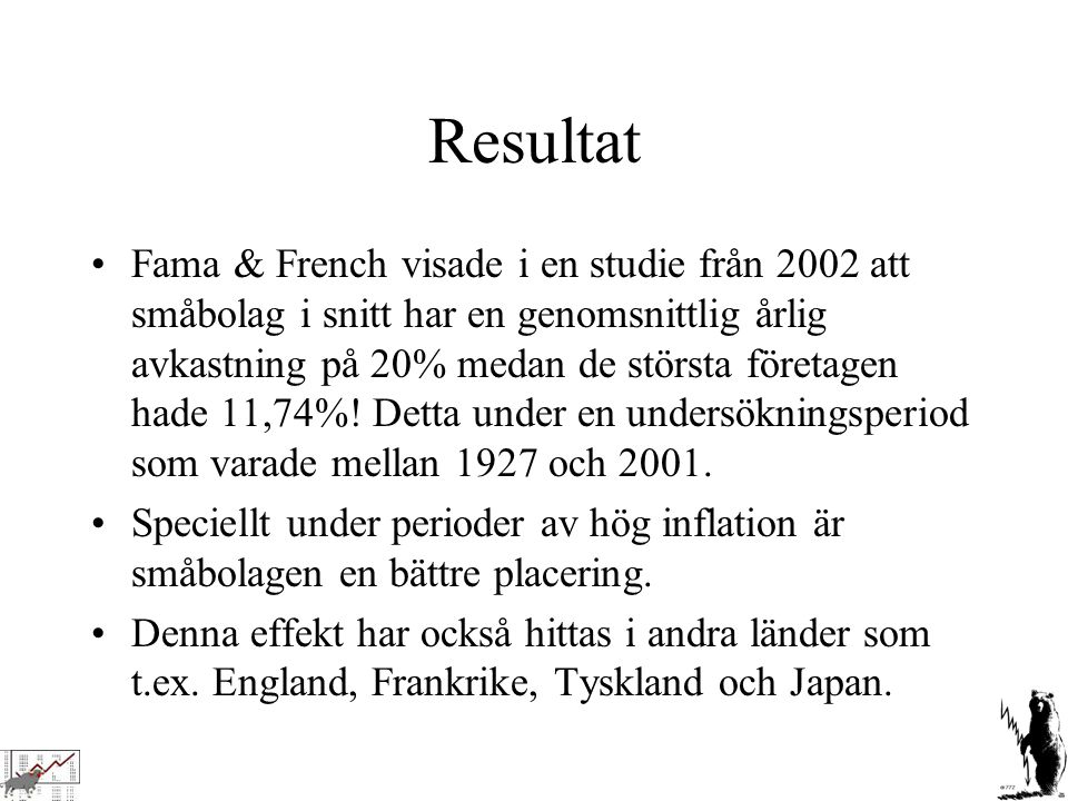 Resultat Fama & French visade i en studie från 2002 att småbolag i snitt har en genomsnittlig årlig avkastning på 20% medan de största företagen hade