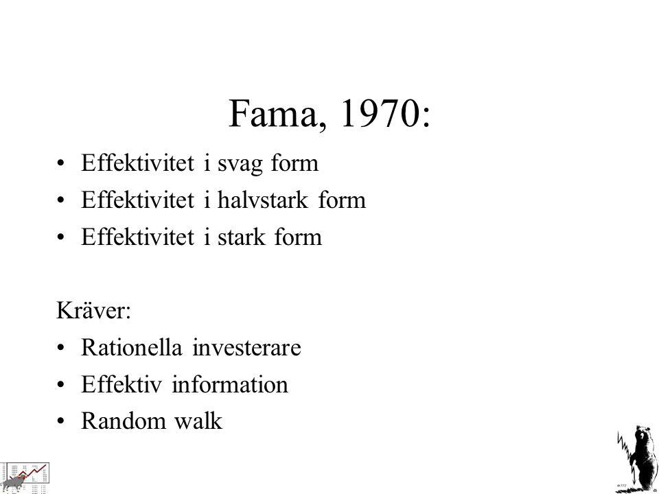 Fama, 1970: Effektivitet i svag form Effektivitet i halvstark form Effektivitet i stark form Kräver: Rationella investerare Effektiv information Rando