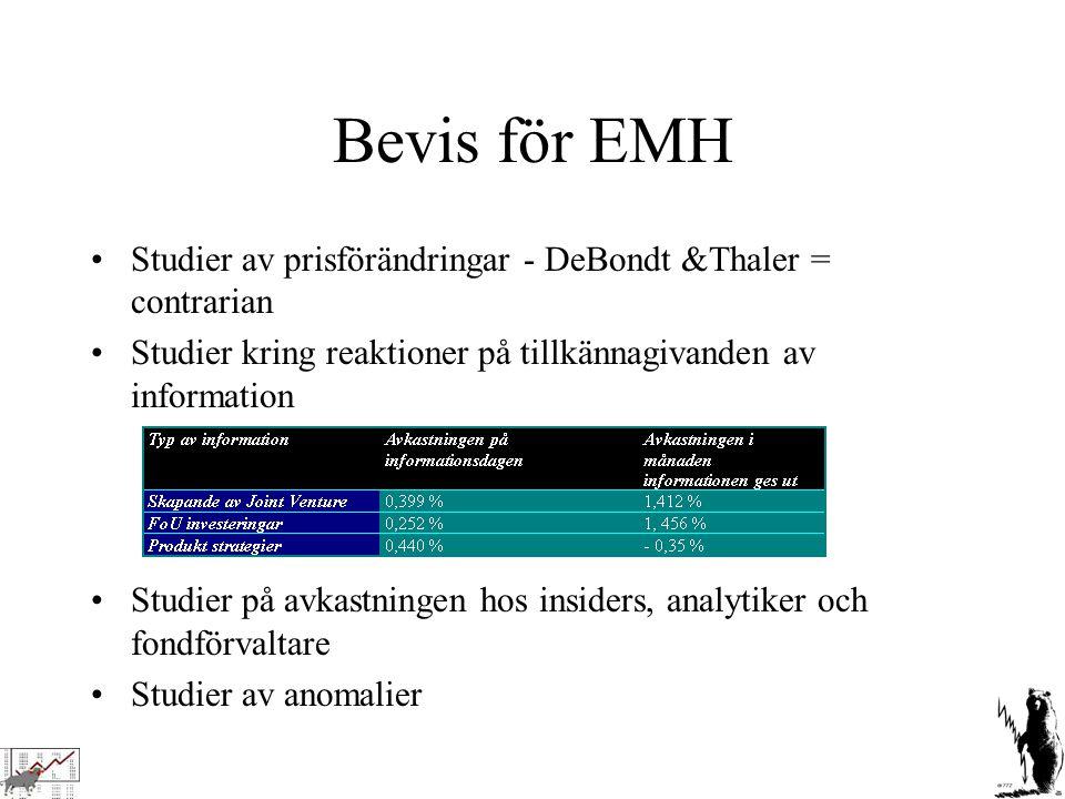 Bevis för EMH Studier av prisförändringar - DeBondt &Thaler = contrarian Studier kring reaktioner på tillkännagivanden av information Studier på avkas