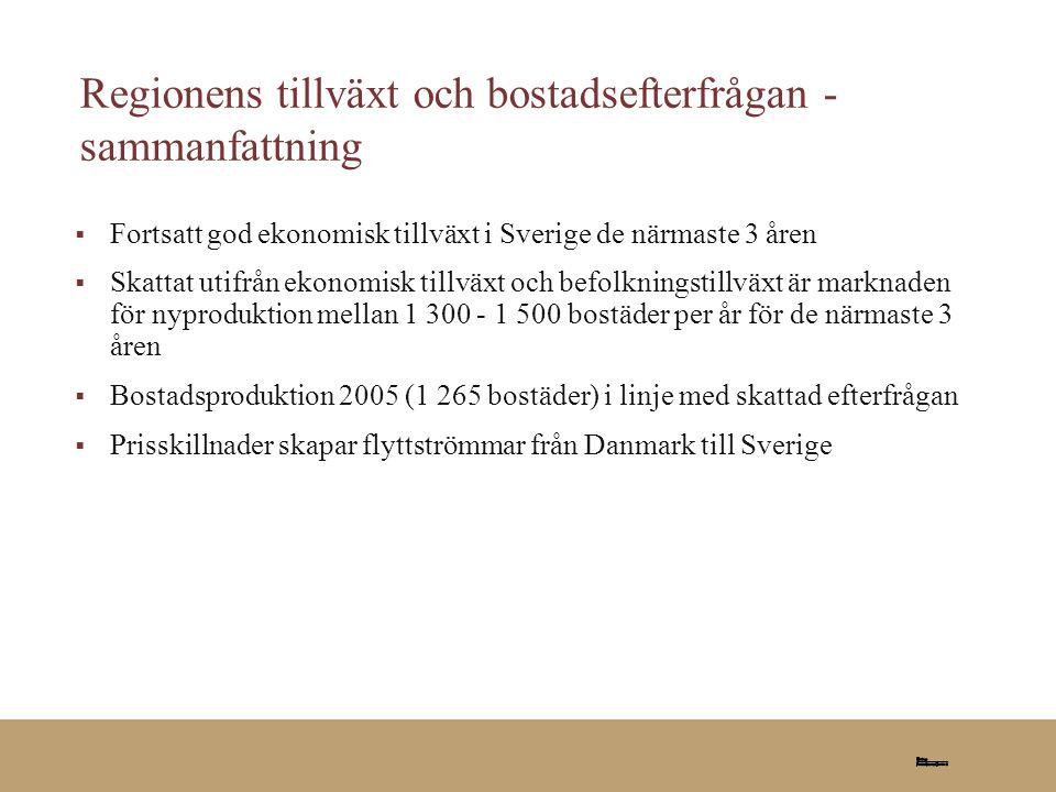 Regionens tillväxt och bostadsefterfrågan - sammanfattning  Fortsatt god ekonomisk tillväxt i Sverige de närmaste 3 åren  Skattat utifrån ekonomisk