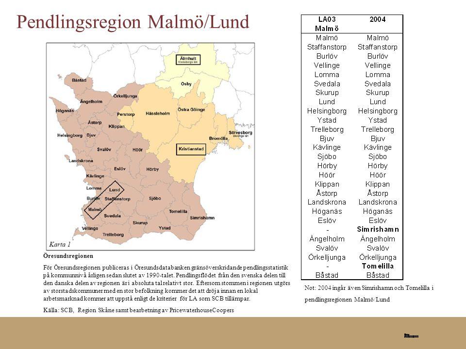 Pendlingsregion Malmö/Lund Öresundsregionen För Öresundsregionen publiceras i Öresundsdatabanken gränsöverskridande pendlingsstatistik på kommunnivå