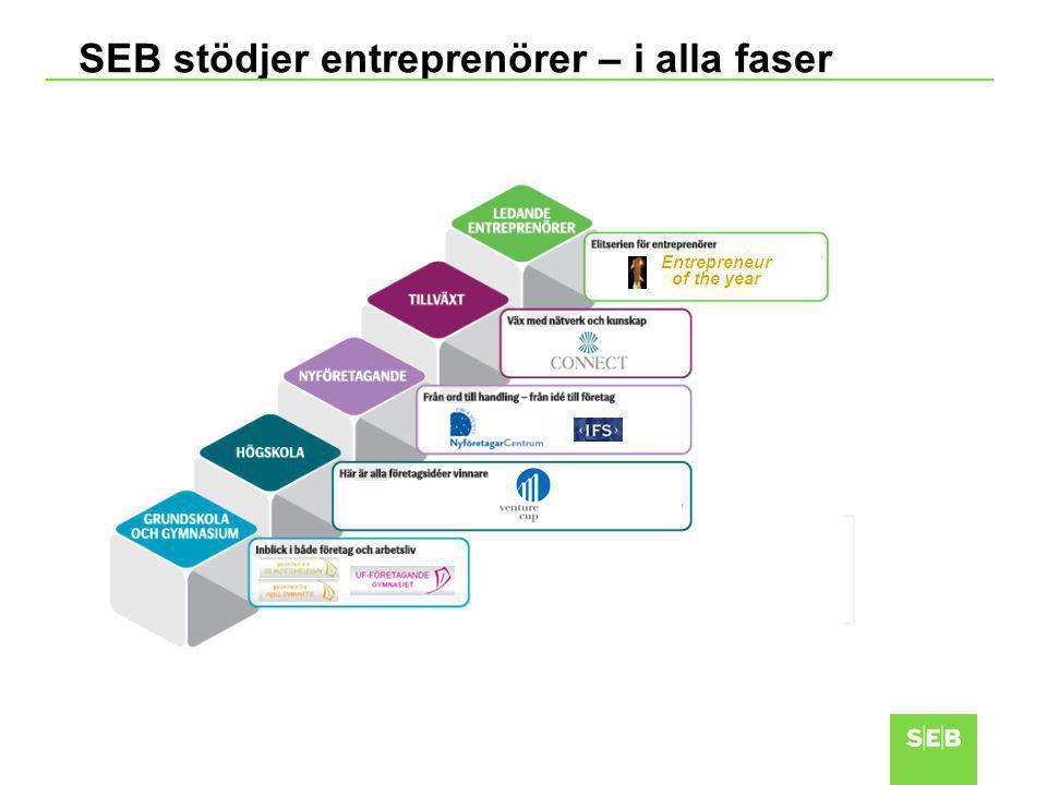 SEB stödjer entreprenörer – i alla faser Entrepreneur of the year