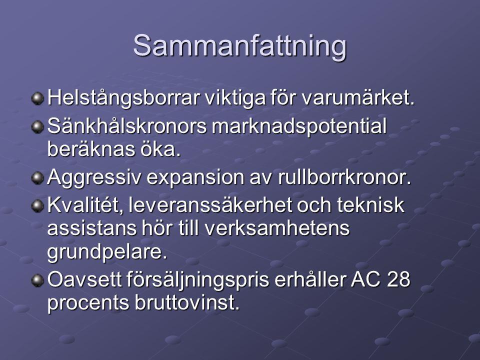 Sammanfattning Helstångsborrar viktiga för varumärket.