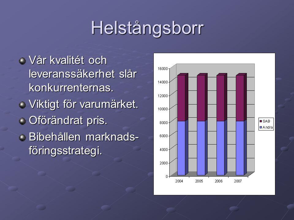 Helstångsborr Vår kvalitét och leveranssäkerhet slår konkurrenternas.