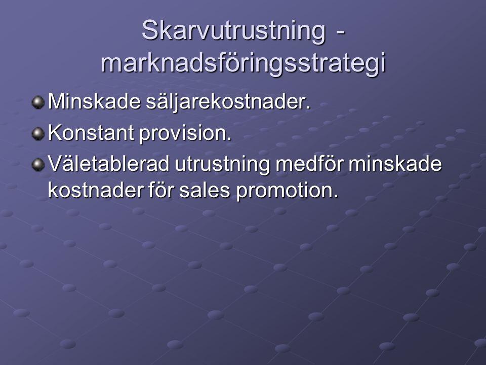 Skarvutrustning - marknadsföringsstrategi Minskade säljarekostnader.