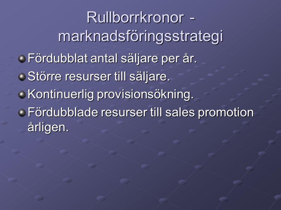 Rullborrkronor - marknadsföringsstrategi Fördubblat antal säljare per år. Större resurser till säljare. Kontinuerlig provisionsökning. Fördubblade res