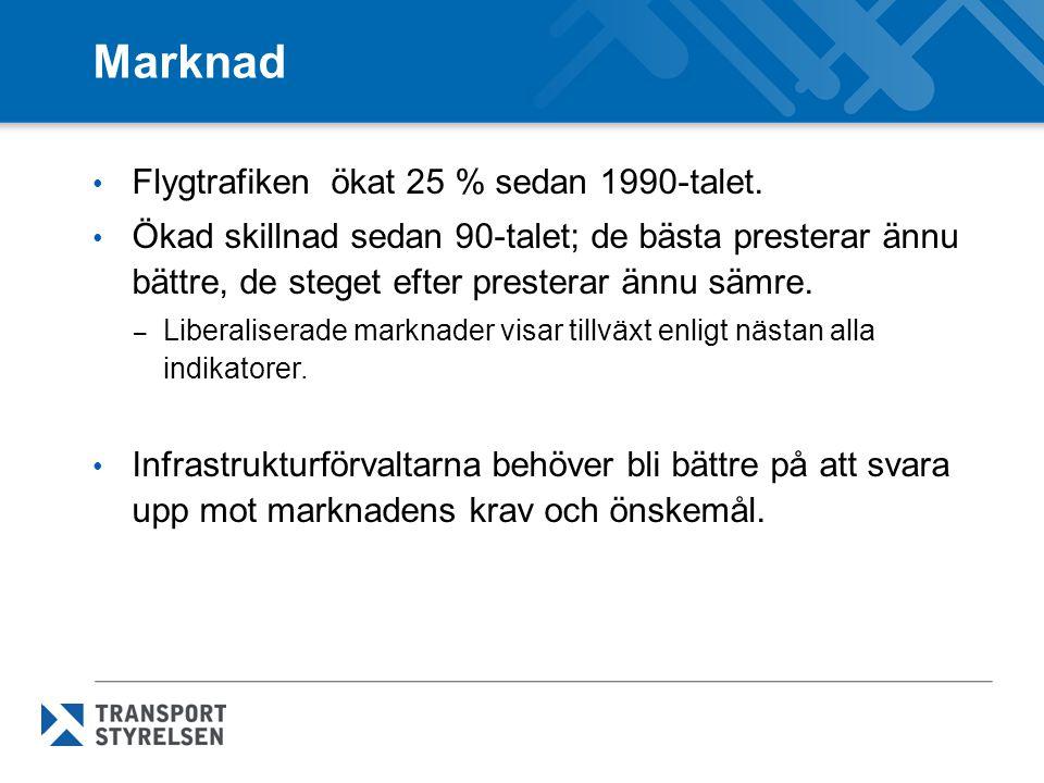 Marknad Flygtrafiken ökat 25 % sedan 1990-talet. Ökad skillnad sedan 90-talet; de bästa presterar ännu bättre, de steget efter presterar ännu sämre. –