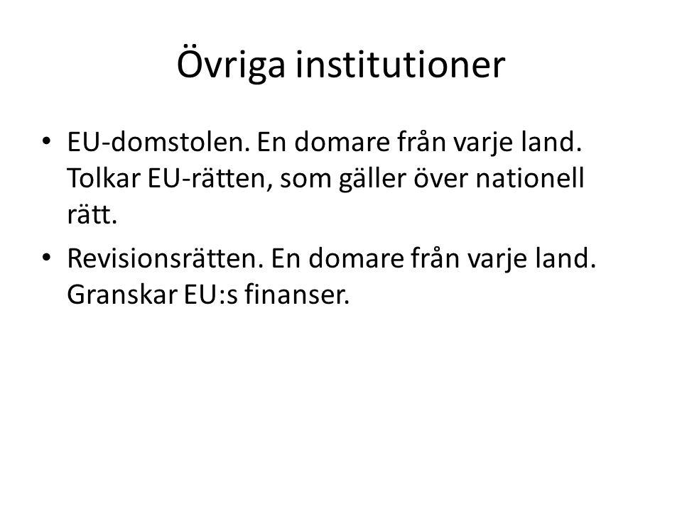 Övriga institutioner EU-domstolen. En domare från varje land. Tolkar EU-rätten, som gäller över nationell rätt. Revisionsrätten. En domare från varje
