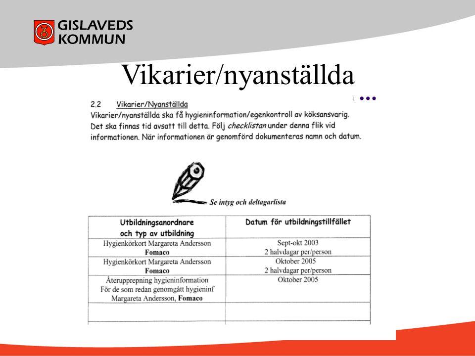 Vikarier/nyanställda
