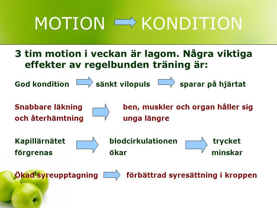 MOTION KONDITION 3 tim motion i veckan är lagom. Några viktiga effekter av regelbunden träning är: God kondition sänkt vilopuls sparar på hjärtat Snab