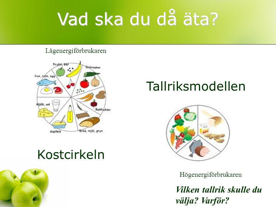 Vad ska du då äta? Lågenergiförbrukaren Högenergiförbrukaren Vilken tallrik skulle du välja? Varför? Tallriksmodellen Kostcirkeln